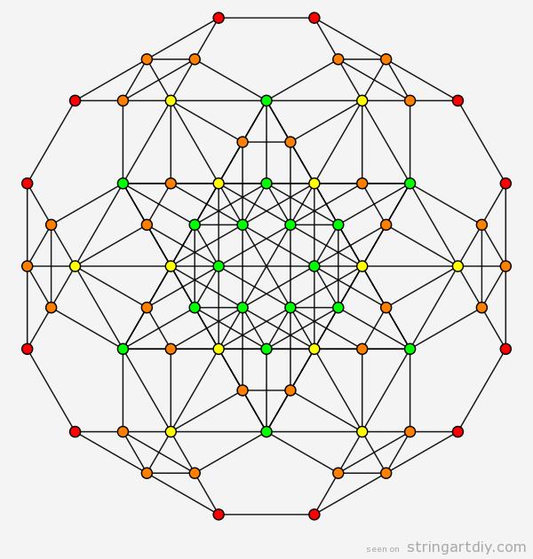 Geometical String Art Free Pattern