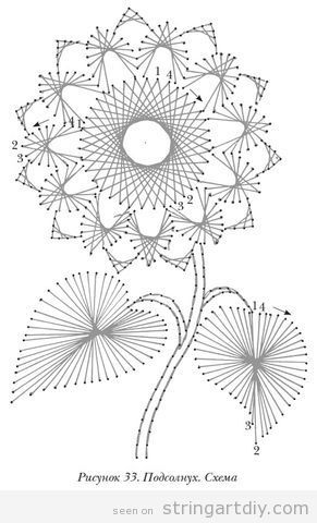 Vintage flower String Art free pattern, 70s style